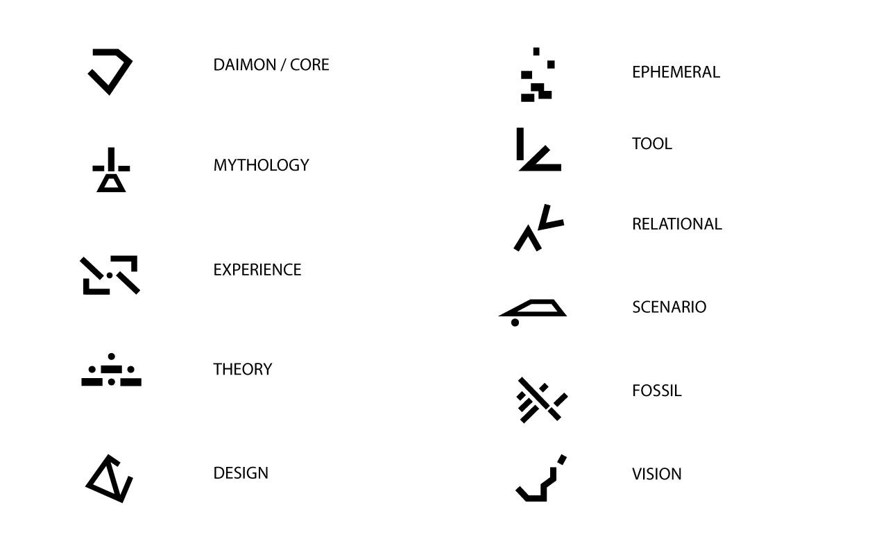 Mali Weil legenda encyclopaedia symbols